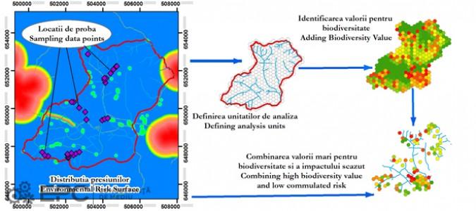 Studiu de evaluare a presiunilor antropice din interiorul ariei protejate